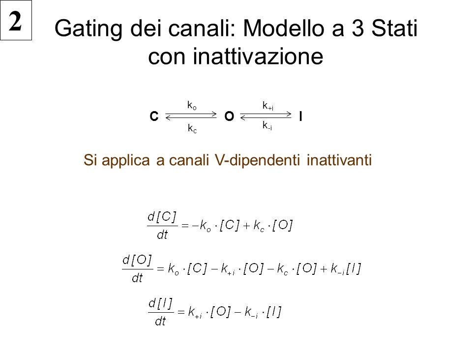 Gating dei Canali: correnti medie con 3 Stati e inattivazione k o = 0.5/msk c =0.005/ms k +i = 0.25/msk -i = 0.025/ms 1.0 0.8 0.6 0.4 0.2 0.0 Open Prob 50403020100 tempo (ms) P open k +i = 0/msk -i = 0/ms C O k +i k -i I koko kckc