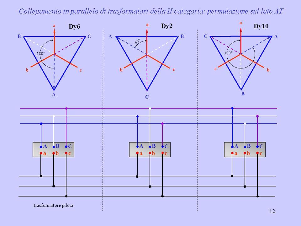 12 A BC 180° c b a 60° c b a A C B 300° c b a Dy6 Dy2 Dy10 A B C AB C cba AB C cba AB C cba trasformatore pilota Collegamento in parallelo di trasform