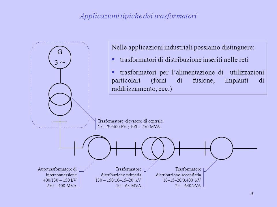 4 TipoTensionePotenza Non impregnati 1 kV 1 – 2 kVA A secco 15 – 20 kV 2 – 3 MVA Inglobati in resina 20 – 30 kV 15 – 20 MVA In olio a circ.
