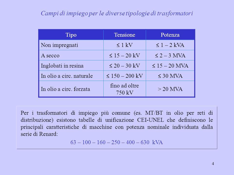 4 TipoTensionePotenza Non impregnati 1 kV 1 – 2 kVA A secco 15 – 20 kV 2 – 3 MVA Inglobati in resina 20 – 30 kV 15 – 20 MVA In olio a circ. naturale 1