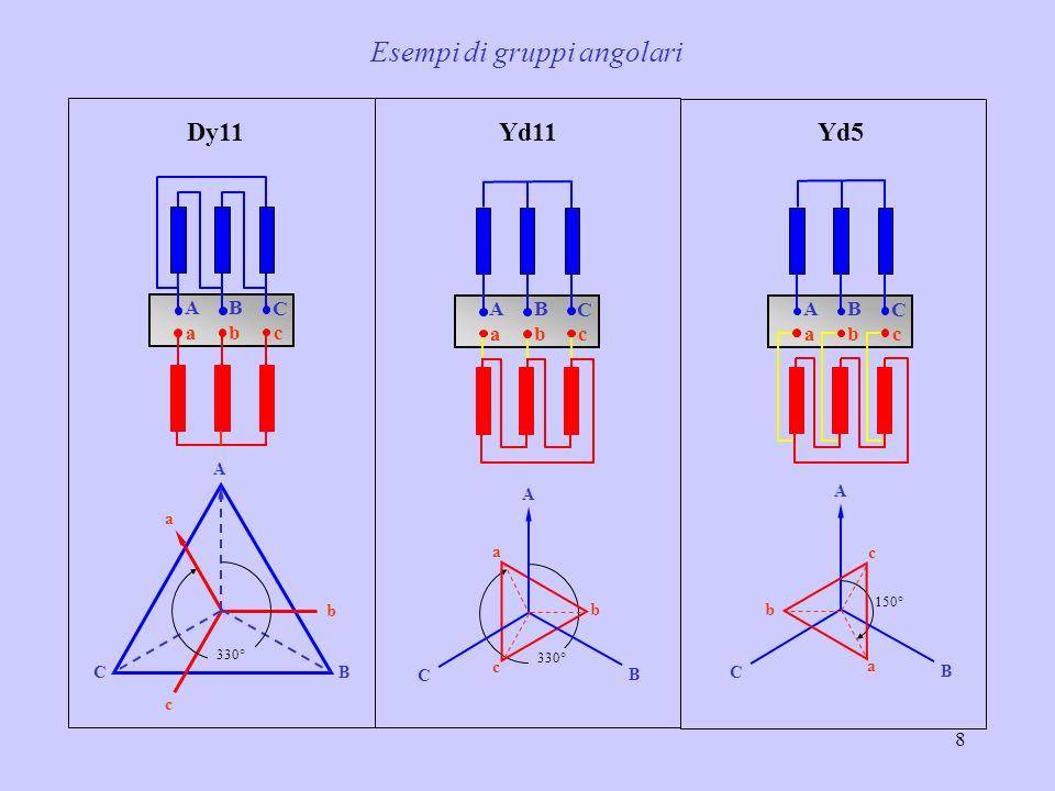 8 Esempi di gruppi angolari A CB 330° c b a AB C cba Dy11 A B C a c b 330° Yd11 AB C cba A B C a c b 150° AB C cba Yd5