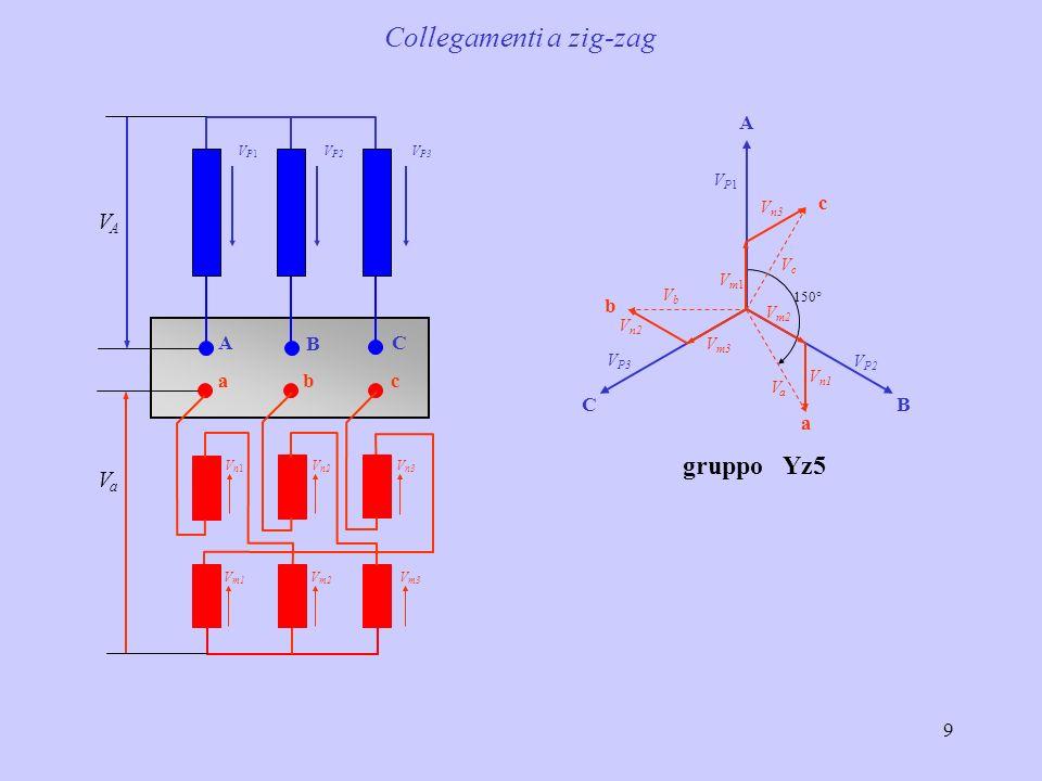 10 Laccoppiamento in parallelo di trasformatori trifasi che appartengono allo stesso gruppo angolare (o indice orario) è sempre possibile.