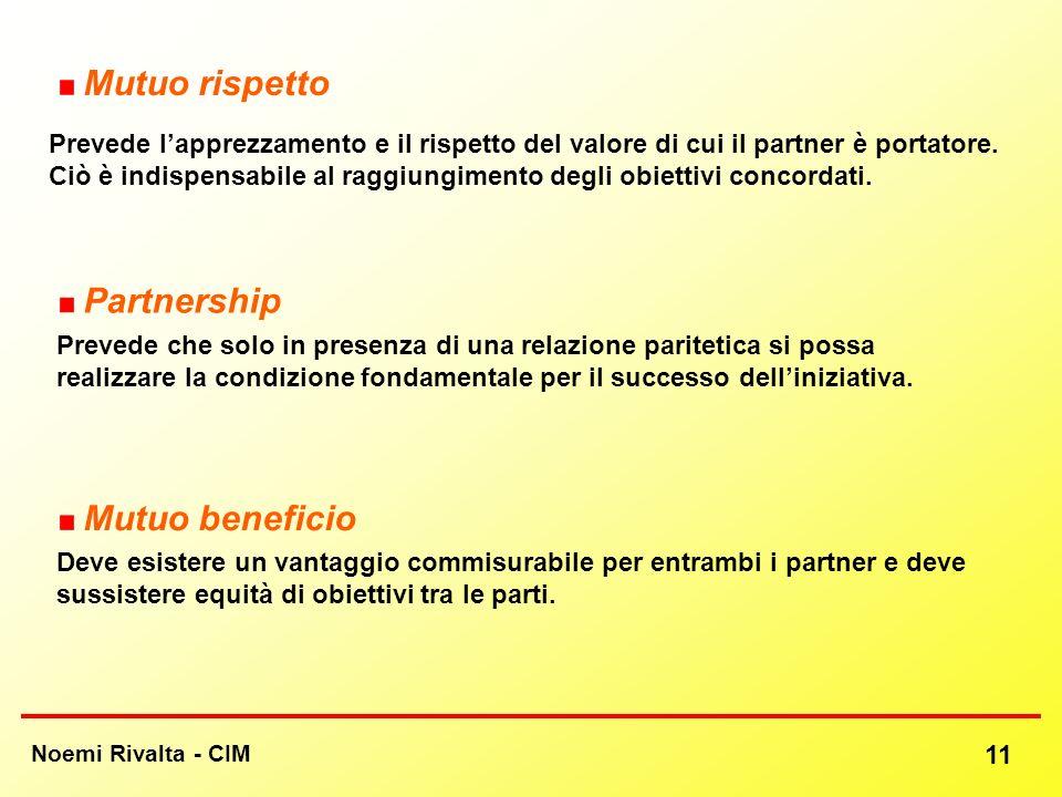 Noemi Rivalta - CIM 11 Partnership Mutuo beneficio Mutuo rispetto Prevede lapprezzamento e il rispetto del valore di cui il partner è portatore. Ciò è