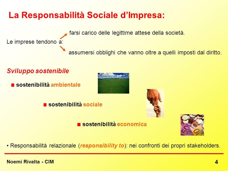 Noemi Rivalta - CIM 4 La Responsabilità Sociale dImpresa: Sviluppo sostenibile Responsabilità relazionale (responsibility to): nei confronti dei propr