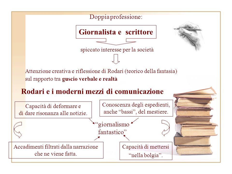 Doppia professione: Attenzione creativa e riflessione di Rodari (teorico della fantasia) sul rapporto tra guscio verbale e realtà Giornalista e scritt
