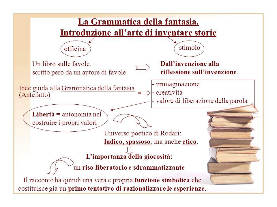 La Grammatica della fantasia. Introduzione allarte di inventare storie Idee guida alla Grammatica della fantasia (Antefatto) officina stimolo Dallinve
