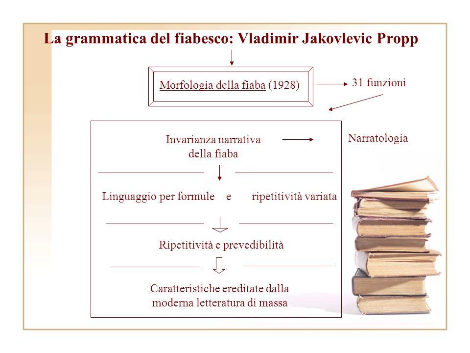 La grammatica del fiabesco: Vladimir Jakovlevic Propp Morfologia della fiaba (1928) 31 funzioni Linguaggio per formule e ripetitività variata Narratol