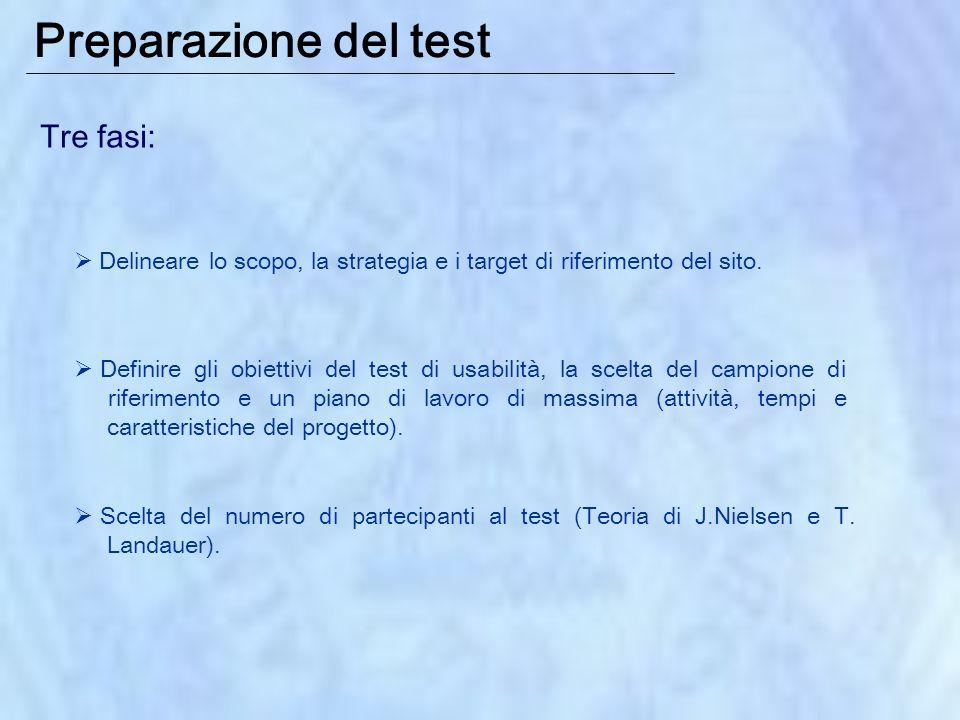Preparazione del test Tre fasi: Delineare lo scopo, la strategia e i target di riferimento del sito.