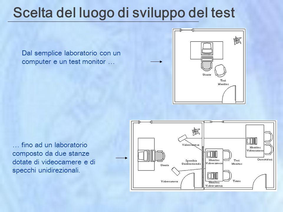 Scelta del luogo di sviluppo del test Dal semplice laboratorio con un computer e un test monitor … … fino ad un laboratorio composto da due stanze dotate di videocamere e di specchi unidirezionali.