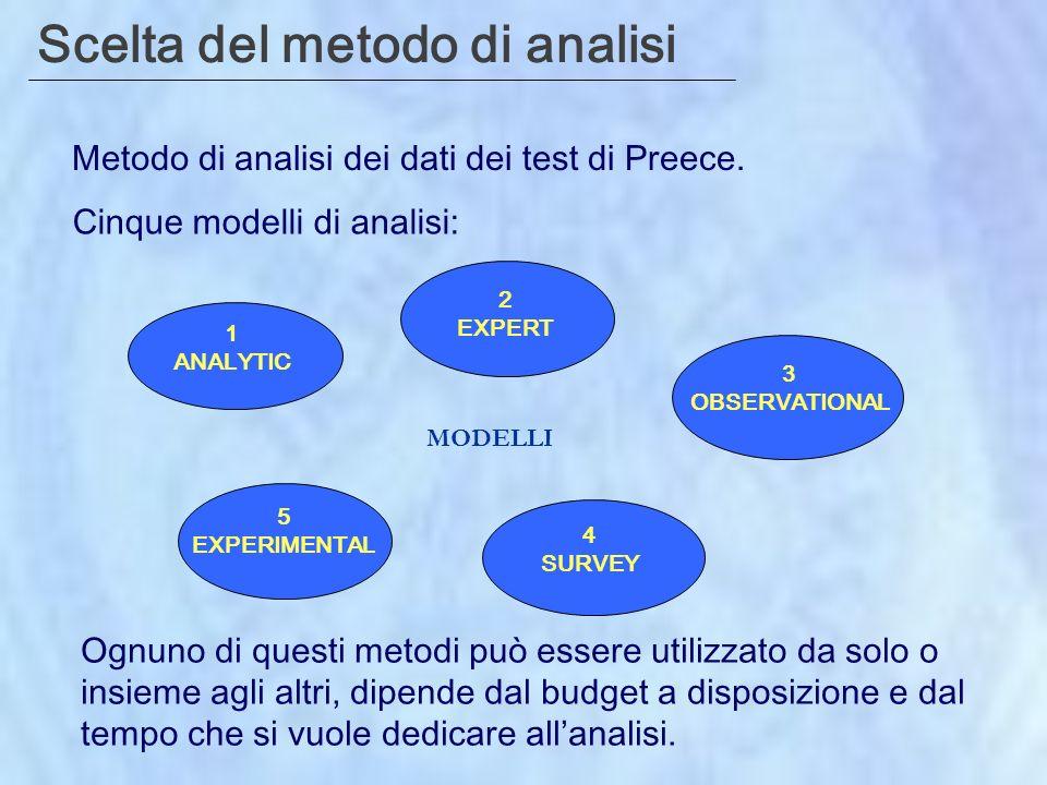 Scelta del metodo di analisi Metodo di analisi dei dati dei test di Preece.