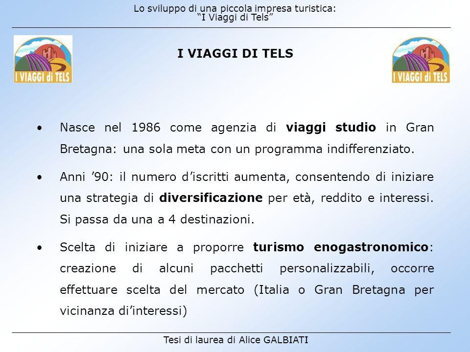 Lo sviluppo di una piccola impresa turistica: I Viaggi di Tels Tesi di laurea di Alice GALBIATI I VIAGGI DI TELS Nasce nel 1986 come agenzia di viaggi