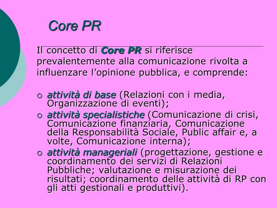 Core PR Il concetto di Core PR si riferisce prevalentemente alla comunicazione rivolta a influenzare lopinione pubblica, e comprende: attività di base