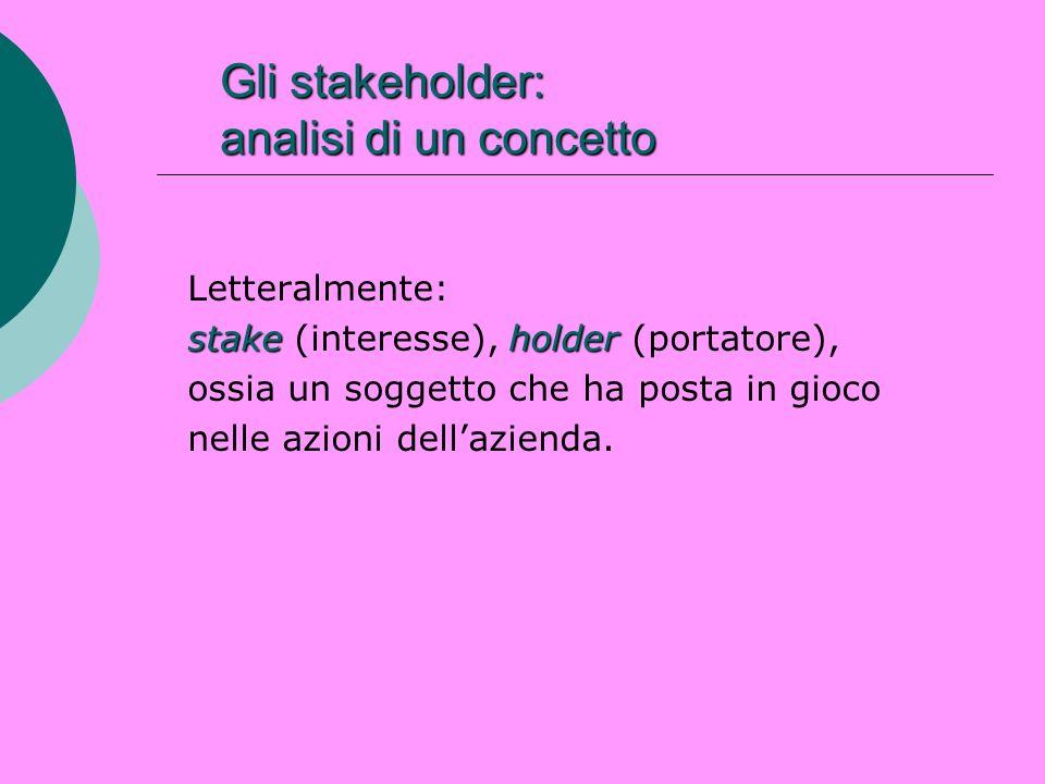 Gli stakeholder: analisi di un concetto Letteralmente: stakeholder stake (interesse), holder (portatore), ossia un soggetto che ha posta in gioco nell