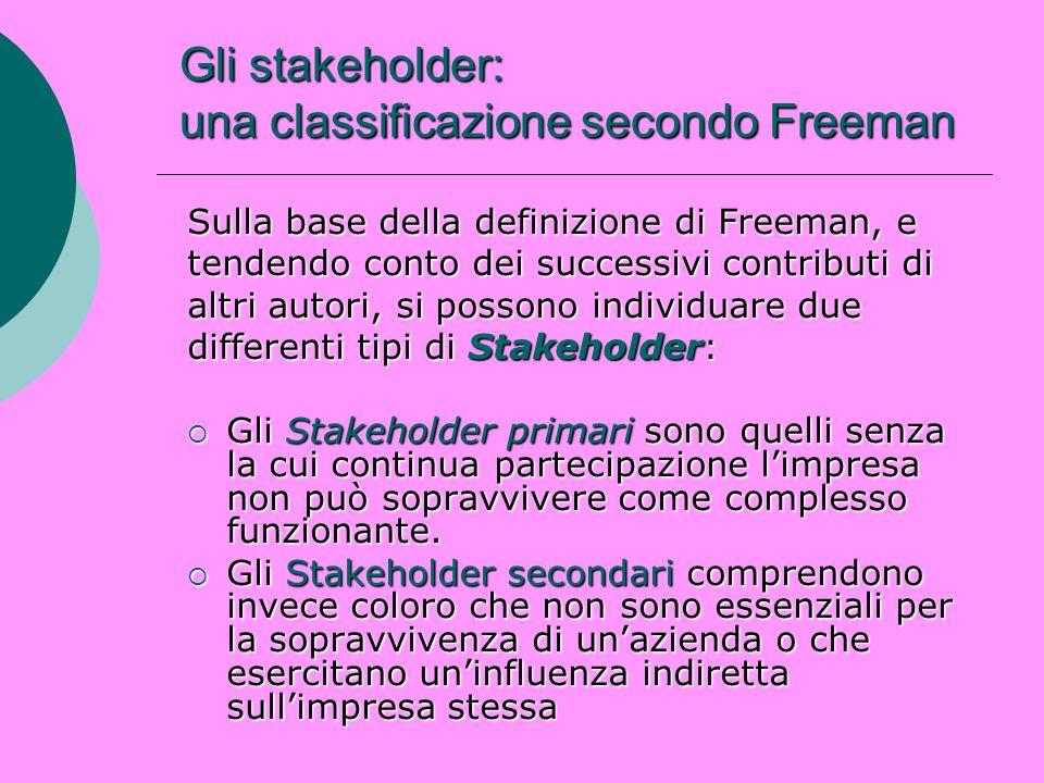 Gli stakeholder: una classificazione secondo Freeman Sulla base della definizione di Freeman, e tendendo conto dei successivi contributi di altri auto