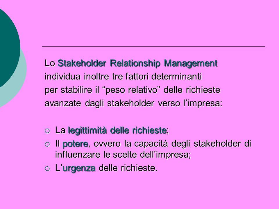 Lo Stakeholder Relationship Management individua inoltre tre fattori determinanti per stabilire il peso relativo delle richieste avanzate dagli stakeh