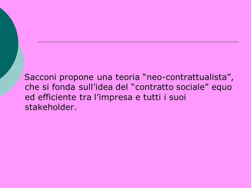 Sacconi propone una teoria neo-contrattualista, che si fonda sullidea del contratto sociale equo ed efficiente tra limpresa e tutti i suoi stakeholder