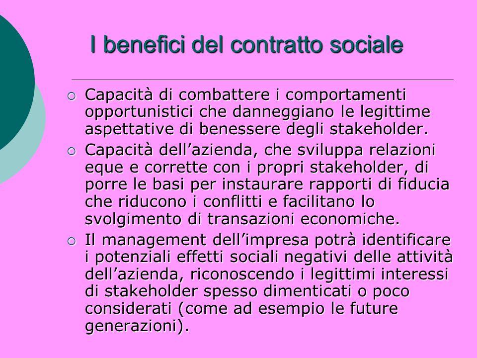 I benefici del contratto sociale Capacità di combattere i comportamenti opportunistici che danneggiano le legittime aspettative di benessere degli sta
