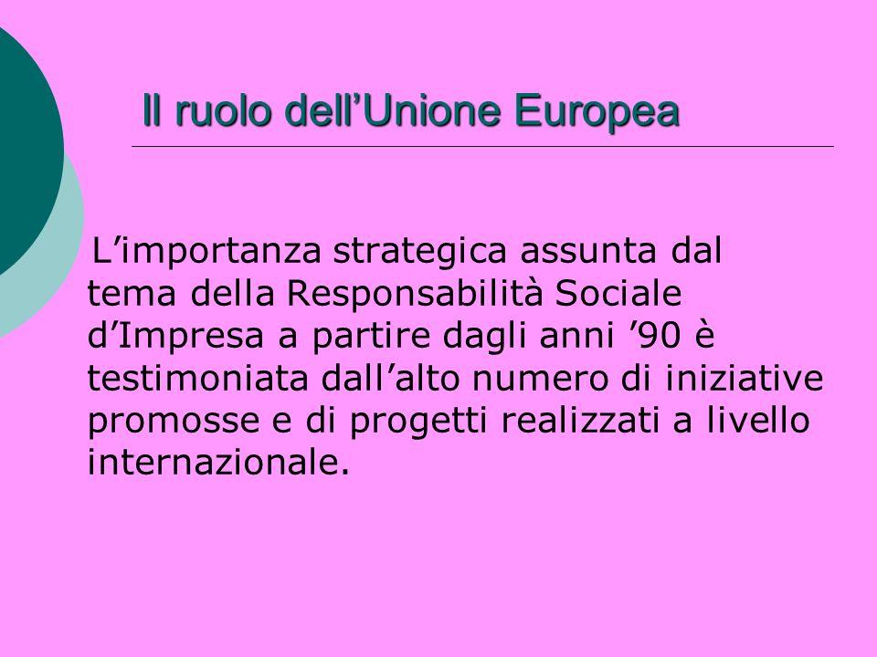 Il ruolo dellUnione Europea Limportanza strategica assunta dal tema della Responsabilità Sociale dImpresa a partire dagli anni 90 è testimoniata dalla