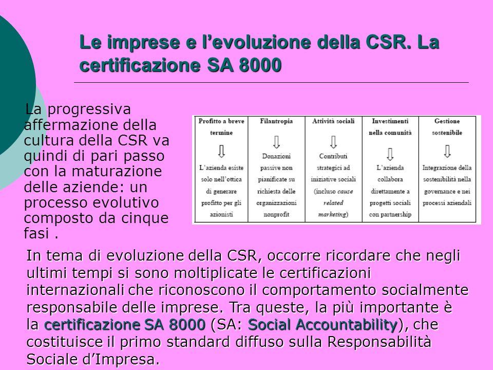 Le imprese e levoluzione della CSR. La certificazione SA 8000 La progressiva affermazione della cultura della CSR va quindi di pari passo con la matur