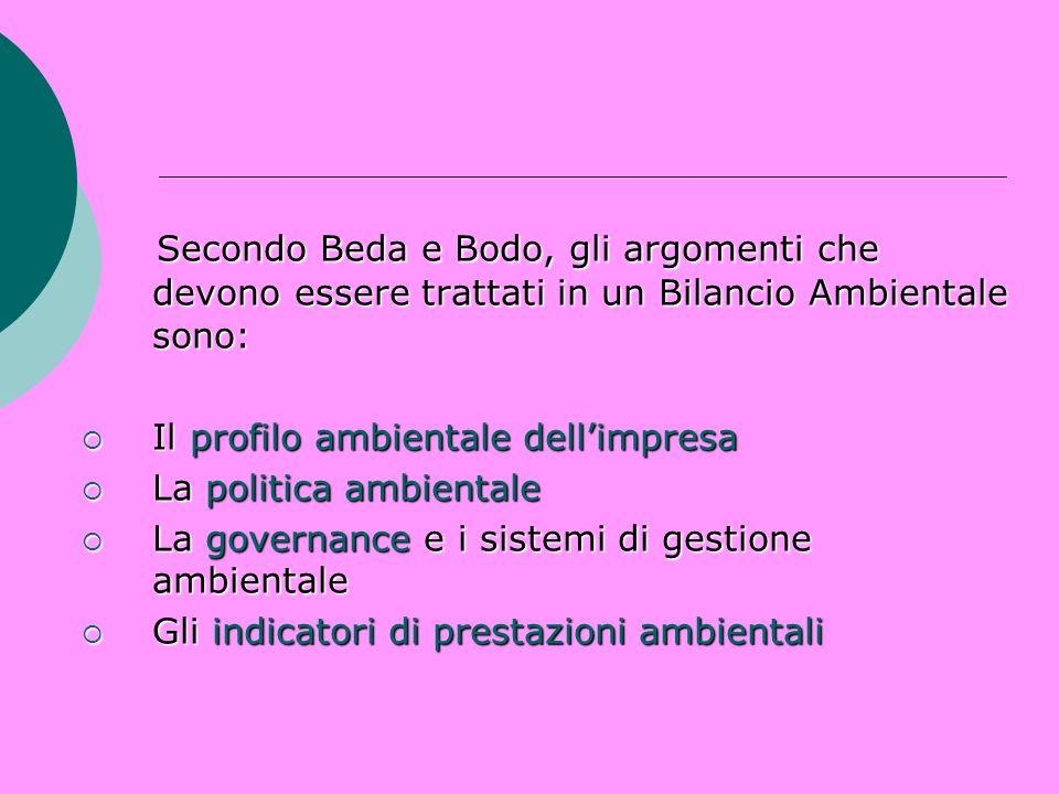 Secondo Beda e Bodo, gli argomenti che devono essere trattati in un Bilancio Ambientale sono: Secondo Beda e Bodo, gli argomenti che devono essere tra