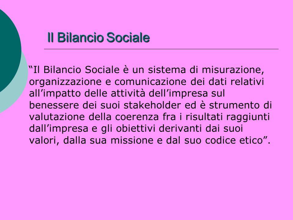 Il Bilancio Sociale Il Bilancio Sociale è un sistema di misurazione, organizzazione e comunicazione dei dati relativi allimpatto delle attività dellim