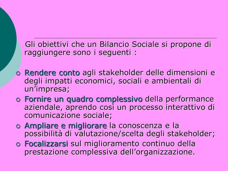 Gli obiettivi che un Bilancio Sociale si propone di raggiungere sono i seguenti : Gli obiettivi che un Bilancio Sociale si propone di raggiungere sono