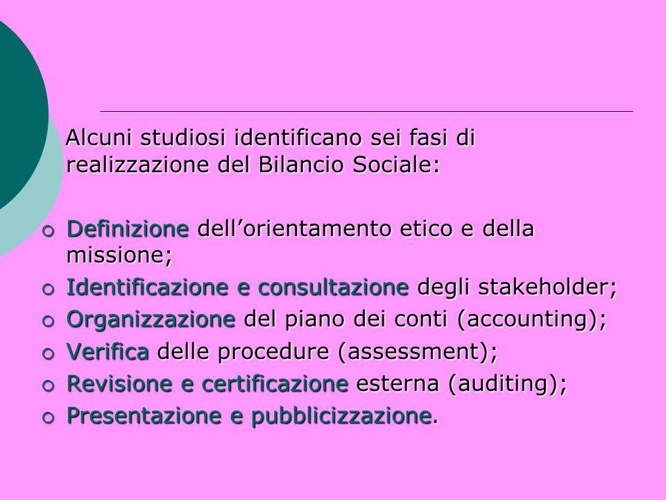 Alcuni studiosi identificano sei fasi di realizzazione del Bilancio Sociale: Alcuni studiosi identificano sei fasi di realizzazione del Bilancio Socia