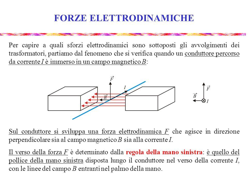 FORZE ELETTRODINAMICHE Per capire a quali sforzi elettrodinamici sono sottoposti gli avvolgimenti dei trasformatori, partiamo dal fenomeno che si verifica quando un conduttore percorso da corrente I è immerso in un campo magnetico B: Sul conduttore si sviluppa una forza elettrodinamica F che agisce in direzione perpendicolare sia al campo magnetico B sia alla corrente I.