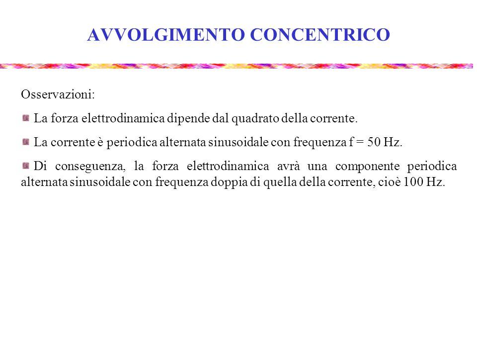 AVVOLGIMENTO CONCENTRICO Osservazioni: La forza elettrodinamica dipende dal quadrato della corrente.