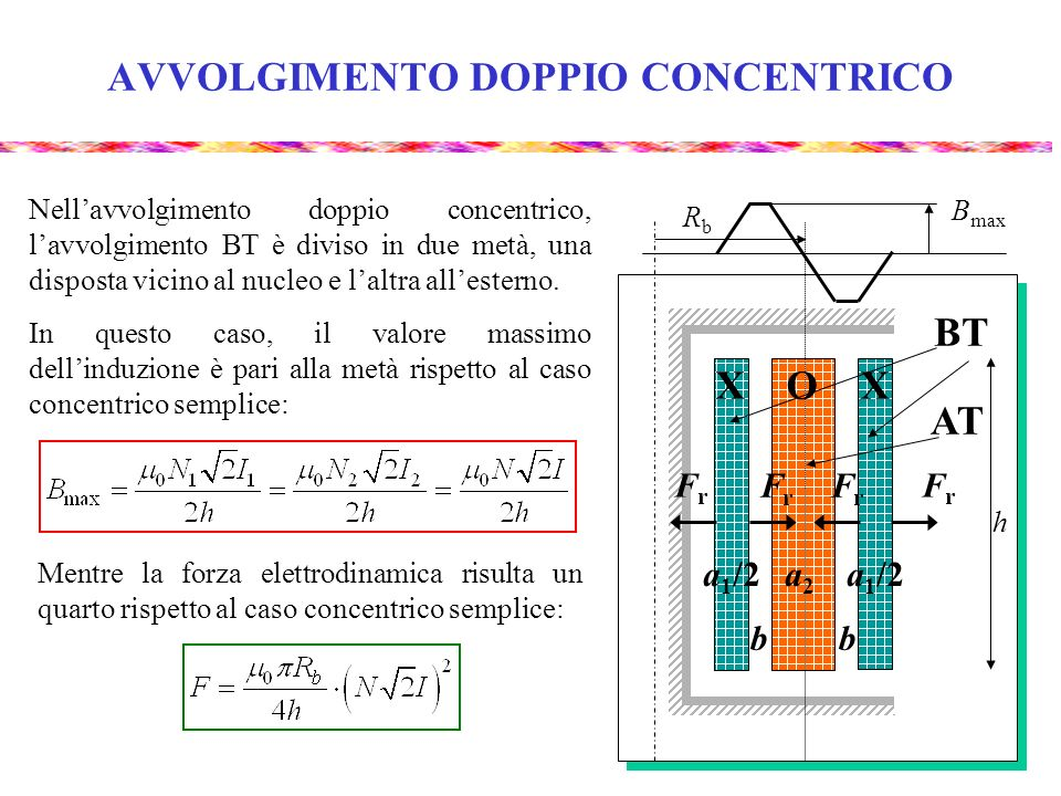 AVVOLGIMENTO DOPPIO CONCENTRICO Nellavvolgimento doppio concentrico, lavvolgimento BT è diviso in due metà, una disposta vicino al nucleo e laltra allesterno.