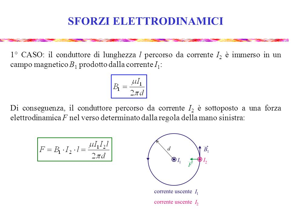 SFORZI ELETTRODINAMICI Analogamente, il conduttore di lunghezza l percorso da corrente I 1 è immerso in un campo magnetico B 2 prodotto dalla corrente I 2 : Di conseguenza, il conduttore percorso da corrente I 1 è sottoposto a una forza elettrodinamica F nel verso determinato dalla regola della mano sinistra: Questa forza F è di attrazione se i conduttori sono percorsi da correnti concordi (entrambe uscenti o entrambe entranti).