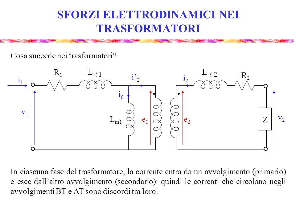 SFORZI ELETTRODINAMICI NEI TRASFORMATORI Cosa succede nei trasformatori.