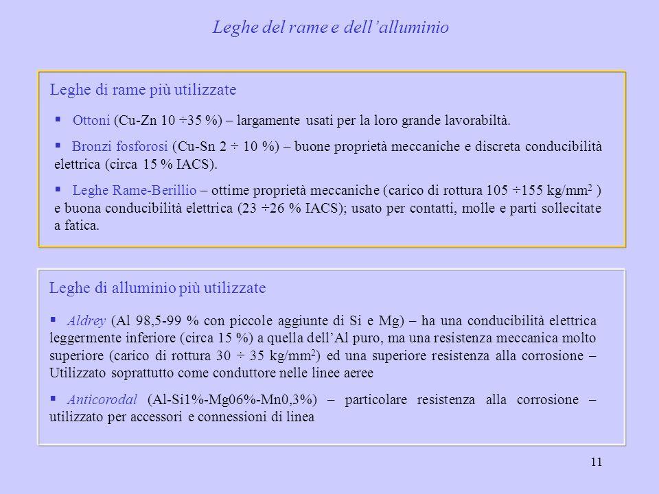11 Ottoni (Cu-Zn 10 ÷35 %) – largamente usati per la loro grande lavorabiltà. Bronzi fosforosi (Cu-Sn 2 ÷ 10 %) – buone proprietà meccaniche e discret