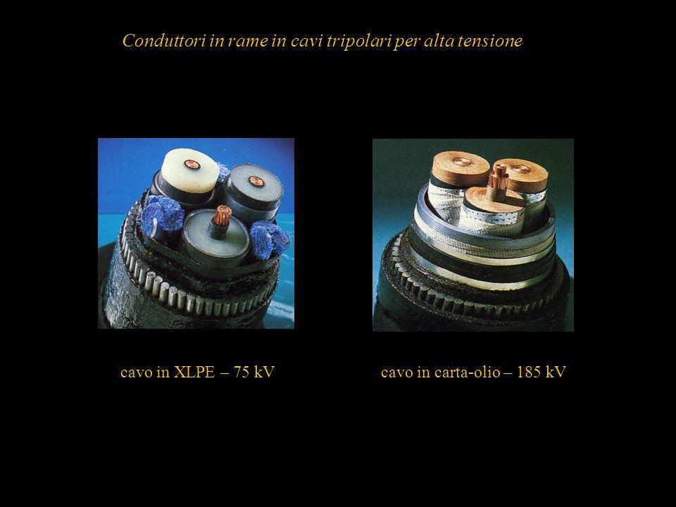 15 cavo in XLPE – 75 kV cavo in carta-olio – 185 kV Conduttori in rame in cavi tripolari per alta tensione