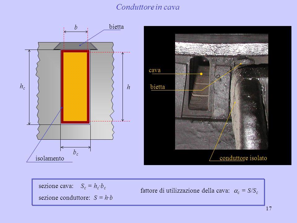 17 hchc h bcbc b isolamento bietta cava bietta conduttore isolato sezione cava: S c = h c ·b c sezione conduttore: S = h·b fattore di utilizzazione de