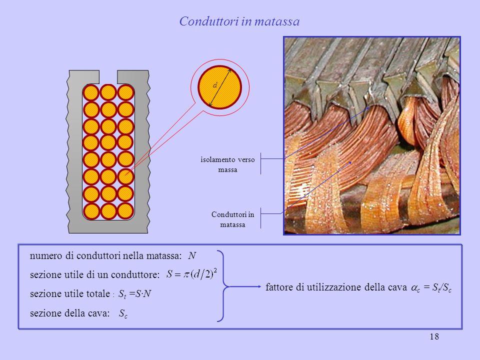 18 d Conduttori in matassa isolamento verso massa Conduttori in matassa numero di conduttori nella matassa: N sezione utile di un conduttore: sezione