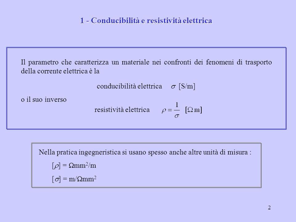 43 Portata e densità di corrente ammissibile per un cavo in rame con posa in aria libera 0 0 S (mm 2 ) I (A) 150 100 50 10 20 30 portata J (A/mm 2 ) 05 0 5 S (mm 2 ) 20 15 10 15 20 25 densità di corrente 5,714225 6,710716 88010 9,7586 11,4454 13,2332,5 16241,5 J (A/mm 2 )I (A)S (mm 2 )