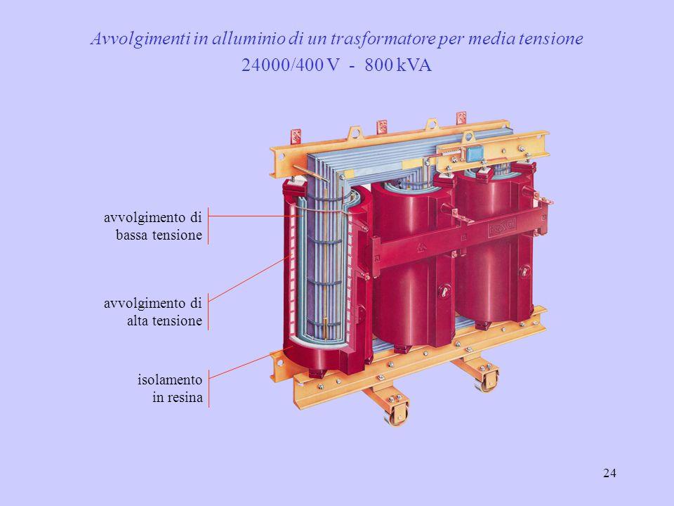 24 avvolgimento di bassa tensione avvolgimento di alta tensione isolamento in resina Avvolgimenti in alluminio di un trasformatore per media tensione