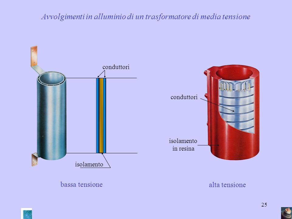 25 conduttori isolamento conduttori isolamento in resina bassa tensione alta tensione Avvolgimenti in alluminio di un trasformatore di media tensione
