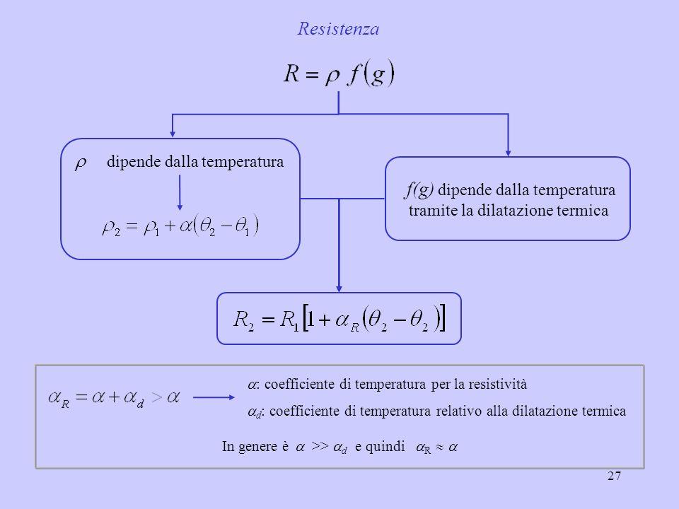 27 Resistenza dipende dalla temperatura f(g) dipende dalla temperatura tramite la dilatazione termica : coefficiente di temperatura per la resistività