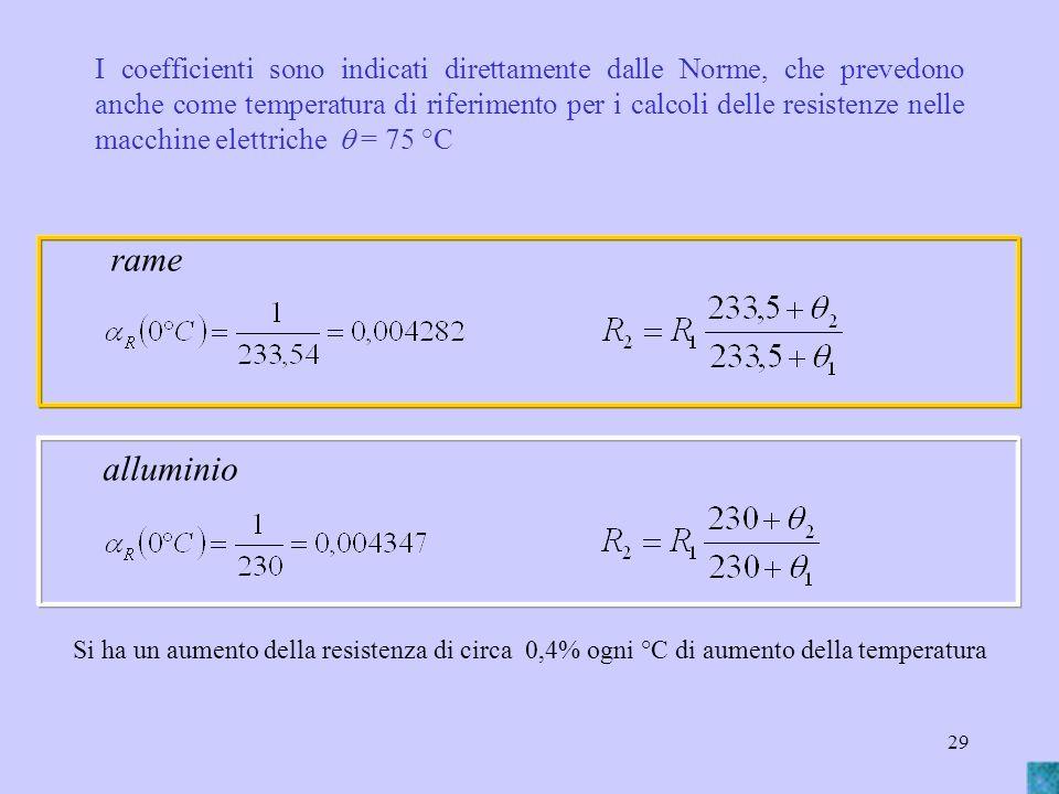 29 I coefficienti sono indicati direttamente dalle Norme, che prevedono anche come temperatura di riferimento per i calcoli delle resistenze nelle mac