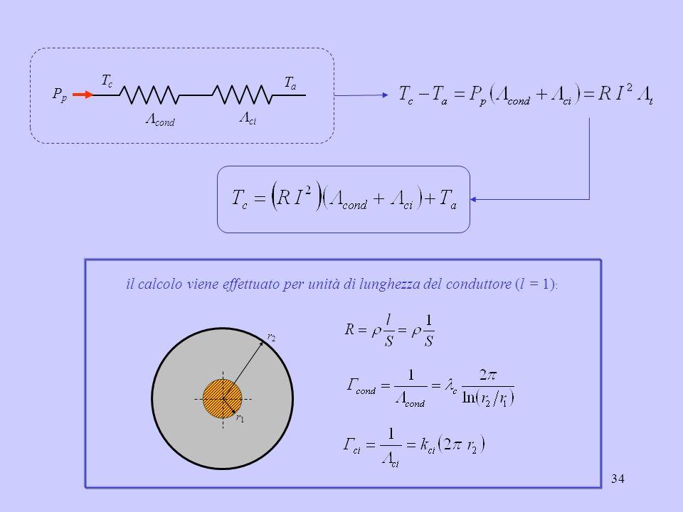 34 TcTc TaTa PpPp cond ci r1r1 r2r2 il calcolo viene effettuato per unità di lunghezza del conduttore (l = 1) :