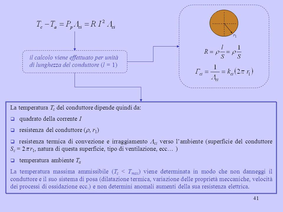 41 La temperatura T c del conduttore dipende quindi da: quadrato della corrente I resistenza del conduttore (, r 1 ) resistenza termica di convezione