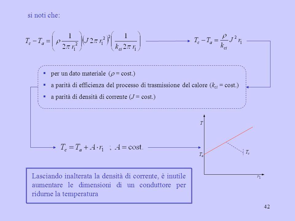 42 per un dato materiale ( = cost.) a parità di efficienza del processo di trasmissione del calore (k ci = cost.) a parità di densità di corrente (J =