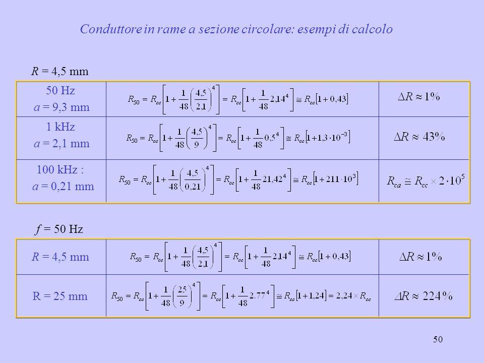 50 R = 4,5 mm 100 kHz : a = 0,21 mm 1 kHz a = 2,1 mm 50 Hz a = 9,3 mm f = 50 Hz R = 25 mm R = 4,5 mm Conduttore in rame a sezione circolare: esempi di