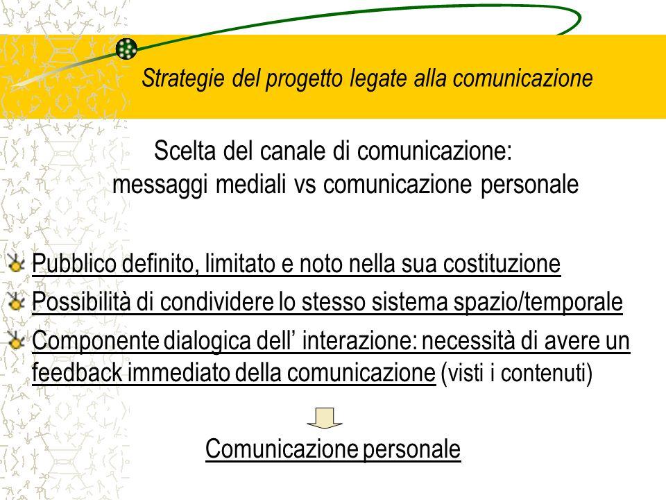 Strategie del progetto legate alla comunicazione Scelta del canale di comunicazione: messaggi mediali vs comunicazione personale Pubblico definito, li