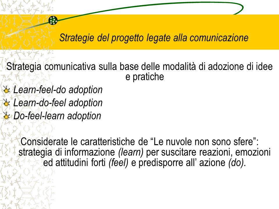 Strategie del progetto legate alla comunicazione Strategia comunicativa sulla base delle modalità di adozione di idee e pratiche Learn-feel-do adoptio