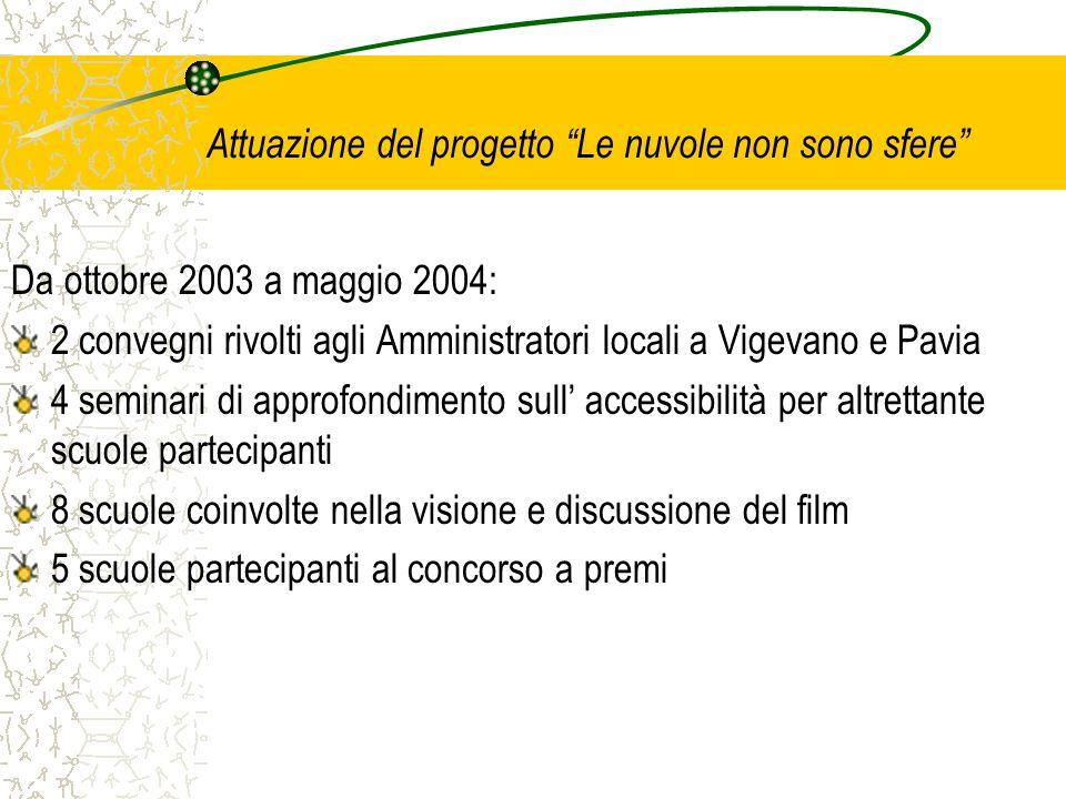 Attuazione del progetto Le nuvole non sono sfere Da ottobre 2003 a maggio 2004: 2 convegni rivolti agli Amministratori locali a Vigevano e Pavia 4 sem
