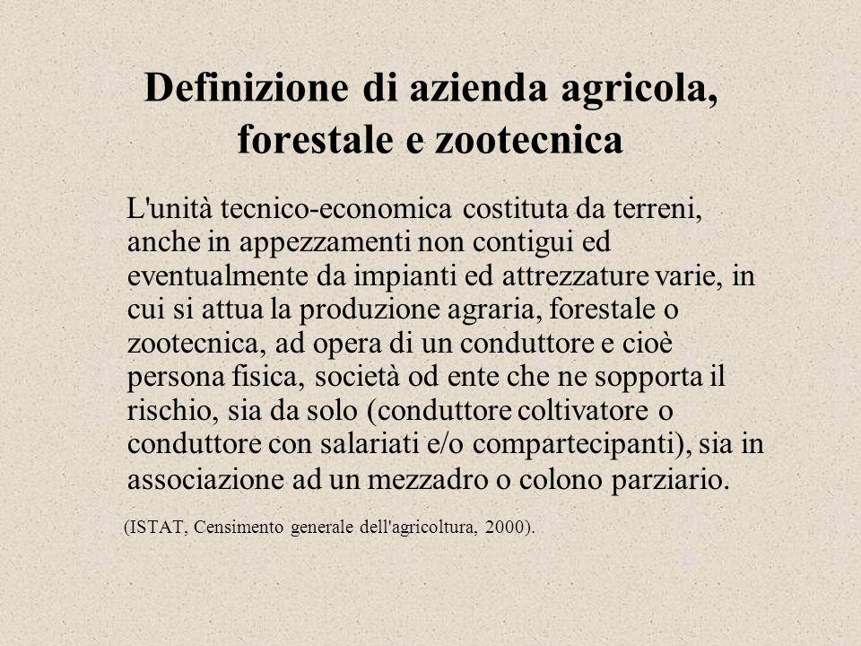 Definizione di azienda agricola, forestale e zootecnica L'unità tecnico-economica costituta da terreni, anche in appezzamenti non contigui ed eventual