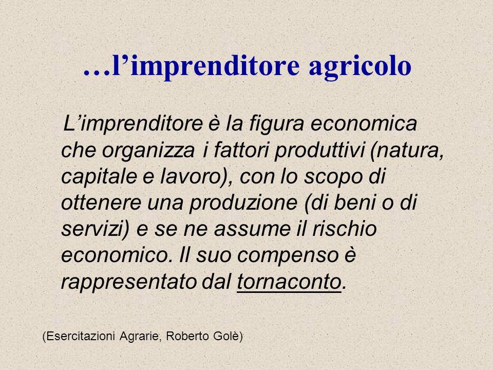…limprenditore agricolo Limprenditore è la figura economica che organizza i fattori produttivi (natura, capitale e lavoro), con lo scopo di ottenere u
